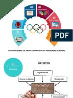 Exposicion cátedra olimpica