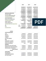 EJERCICIO UNO RAZONES FINANCIERAS.xlsx