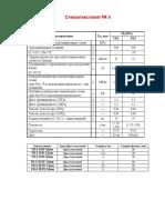 FR4_datasheat