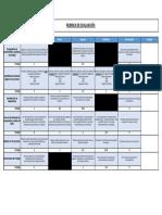Rúbrica Trabajo Final_procesos