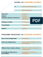 sistemico_tradicional