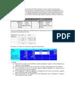 AnalisisSensibilidad_Practica01