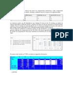 AnalisisSensibilidad_Practica02