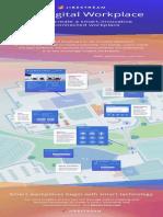 digital workplace infographic jibestream