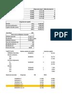 admin financiera