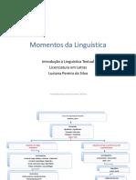 Momentos_da_Linguistica