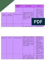 aporte - inteligencia fase 2 (1).docx