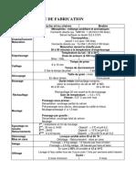 MODULE 1 - Diagramme de fabrication tomme pyrénées (1)