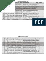 planificacion sala cuna menor cuarta semana marzo-3.docx