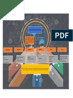 Mapa conceptual - manual simulador servicios