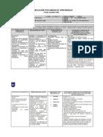 Planificación de unidad cero lenguaje 6°B-C 2020corregida..docx