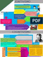 infografía Cognitivismo.docx