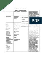 fundamentos de estudio de la personalidad_actividad.