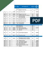 Laporan Utilisasi Investasi Dinas PF.xlsx