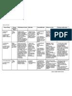 Paracetamol (Alvedon) Acetylcysteine Fluimucil KCL (Kalium Durule)