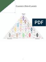 D&D 5E - Novas Classes e Sub-Classes - Biblioteca do Duque.pdf