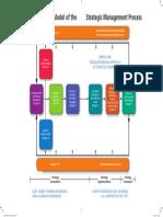 strategymodel.pdf