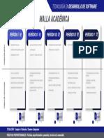 MALLA ISMAC DESARROLLO DE SOFTWARE-3