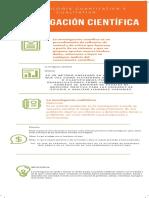 LA INVESTIGACIÓN CIENTÍFICA infografía