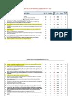 3 Tabla sanciones por ilicitos formales de COT 2020