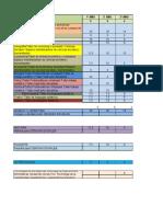 Caja curricular cilo orientado Ciencias sociales y Humanidades POF 2017.pdf