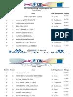 Resultado_10K TRINIDAD.pdf