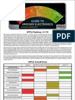 Apple Guide to Greener Electronics 14