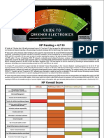 HP Guide to Greener Electronics 14
