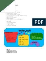 VOLEYBALL_VOCABULARY