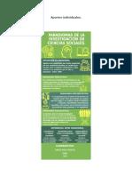 aportes individuales paradigmas de la investigación