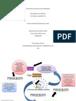 PDF Pprocesos Fase 1