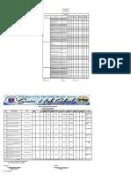 4th Periodical Test Statistics TOS