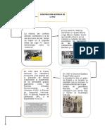 MAPA SECUENCIAL CONSTRUCCION HISTORICA DE LA PAZ  Y GRUPOS ARMADOS