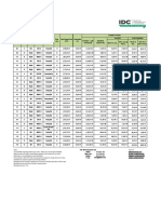 IDC PC PRICELIST MAY 14 2019