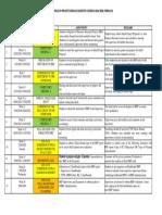 1. BRP-SCHEDULE_Semester-2-Session-2019-20