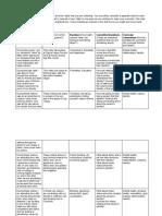 kaveney visual data chart-students  1