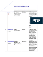firms-bangalore (1)