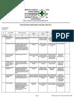 Monitoring UKP bulan Maret 2017