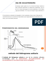 CLASE - HIDROGRAMA