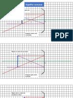 Formaçaõ de imagens geometriacamente