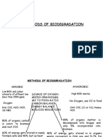 Waste Water Treatment study material.pptx