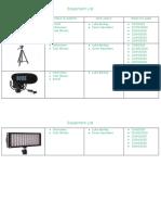 equipment list fmp