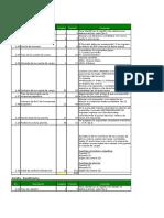 Estructura  BCP