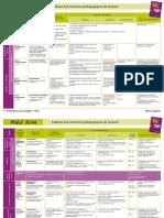 1992024876MaCle ALPHA-tableau des contenus du manuel.pdf
