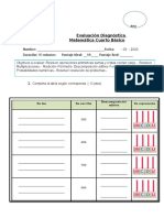 Evaluacion diagnostica Matematicas 4°