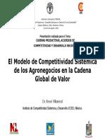 MODELO VILLAREAL.pdf