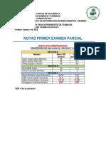 Notas Primer Parcial, ESTUDIANTES SEMIPRESENCIALES, USAC.