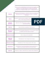 Terminologia-de-Gineco-Obstetricia