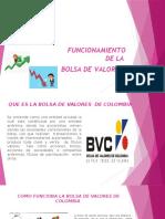 FUNCIONAMIENTO BOLSA DE VALORES ADMINSITRACION FINANCIERA