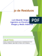 Residuos Industriales.ppt